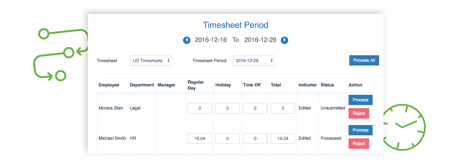 timesheets-process